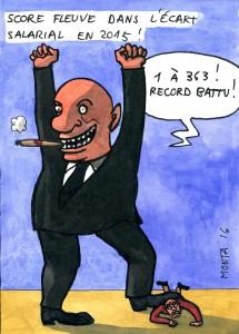 ecart salarial572